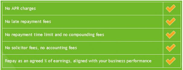 Payday loans timmins photo 6